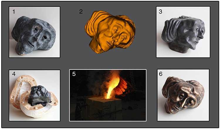 Obtención de una pieza de fundición a partir de digitalización e impresión 3D.